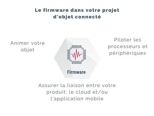 firmware