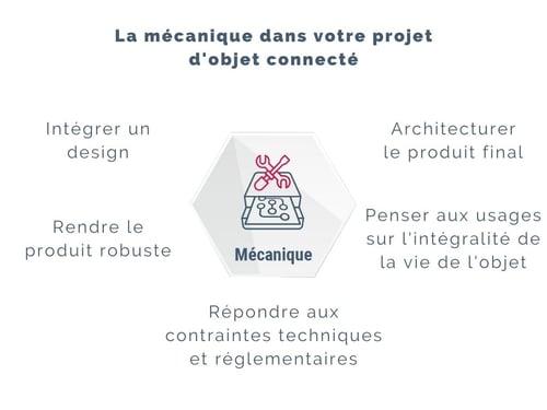 mécanique IoT