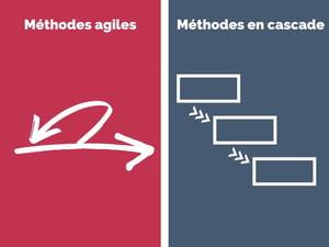 illustration methodes agiles