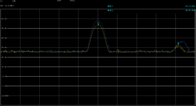 antenne IoT