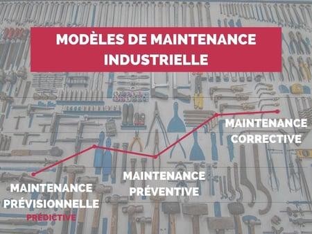 maintenance industrielle predictive